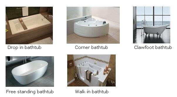 Bathtub styles for Different types of tubs